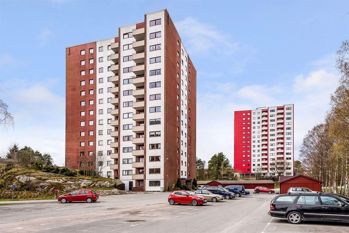 Leilighet - sandefjord - 950 000,- - Meland & Partners