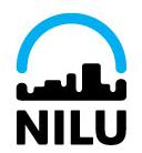 NORSK INSTITUTT FOR LUFTFORSKNING