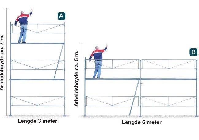 Stillas utleie 15-200 m2 pris fra 700 per uke - Tertnes  - Delta aluminiums stillas leies ut på ukebasis: Stillaset er meget enkelt å sette opp.  Pakke 2: 15m2, kan settes opp på 2 måter:  1.)L=6.14 m. x H=3,5 m, Arbeidshøyde ca. 5 m. 2.)L=3.07 m. x H=5,5 m, arbei - Tertnes