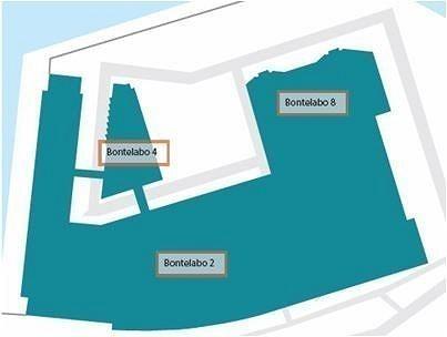 Oversikt over bygningsmassen på Bontelabo